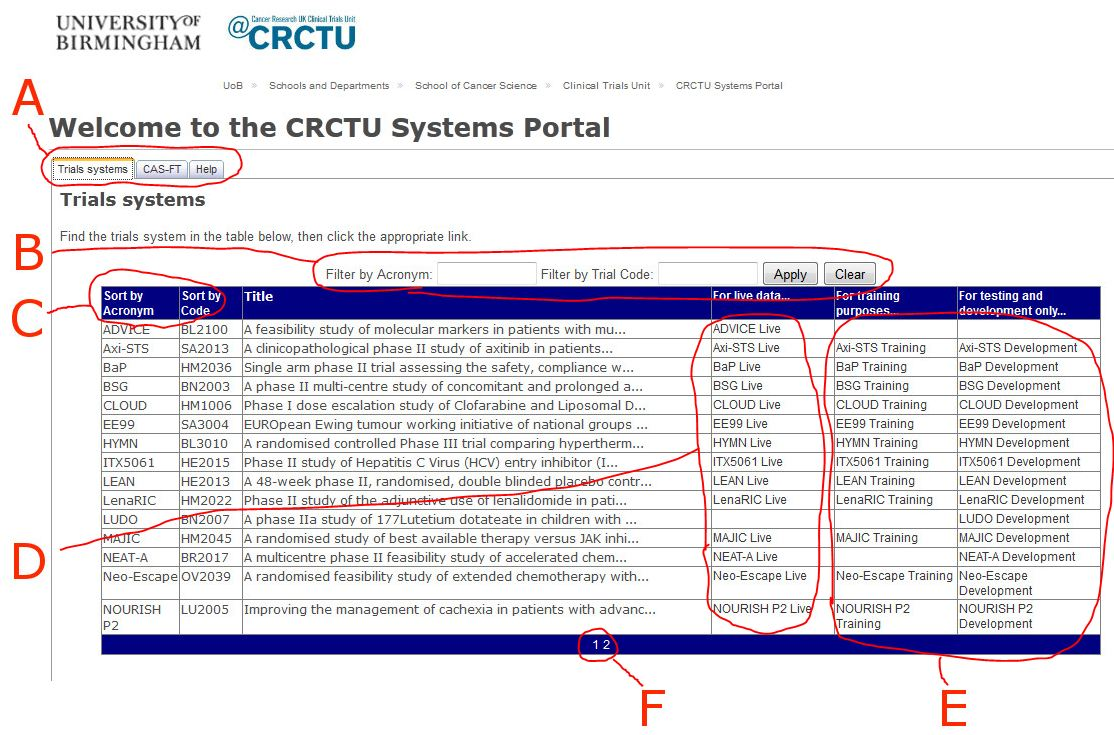 The CRCTU Systems Portal